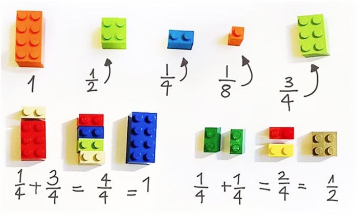 Use LEGOs To Explain Math To Schoolchildren