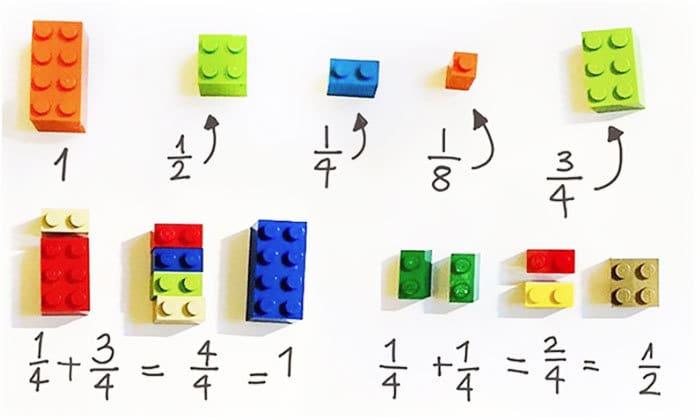 Use LEGOs To Explain Math To Schoolchildren