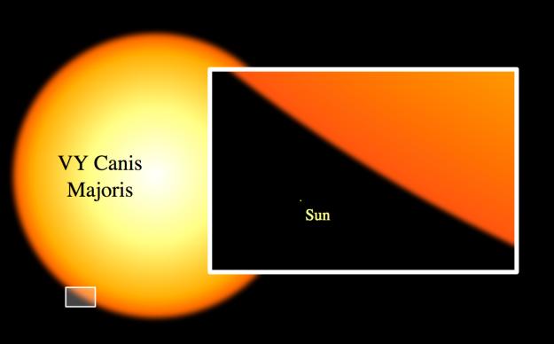 Но наше маленькое солнышко не получил ничего на VY Большого Пса, одной из самых больших звезд в галактике Млечный Путь.