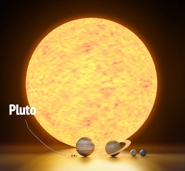 И пока мы на эту тему, знаете ли вы, что между моментом, когда мы впервые узнали о Плутоне в 1930 году и на сегодняшний день, карликовая планета не удалось полностью обогнуть солнце один раз?