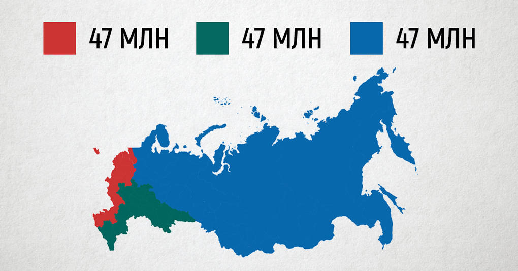Что получится, если разделить страны на 3 равных по населению части?