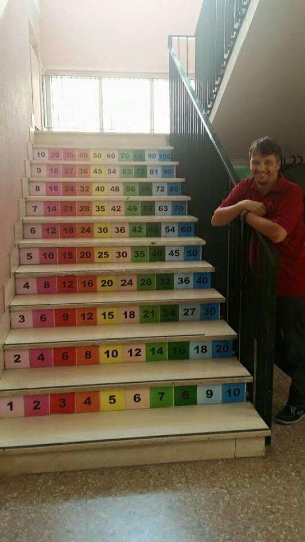 Как легко обучать таблицы умножения