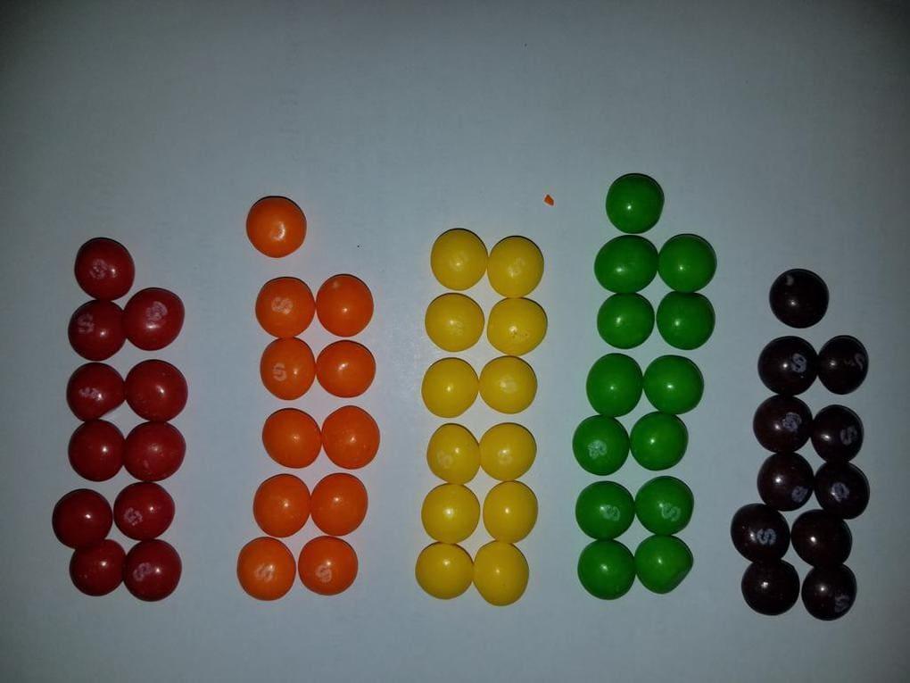 334 - Математик решил отыскать две одинаковых пачки Skittles. Ему понадобилось 82 дня и 27 тысяч конфет