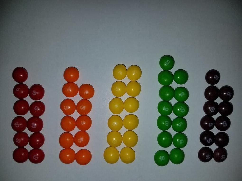 464 - Математик решил отыскать две одинаковых пачки Skittles. Ему понадобилось 82 дня и 27 тысяч конфет
