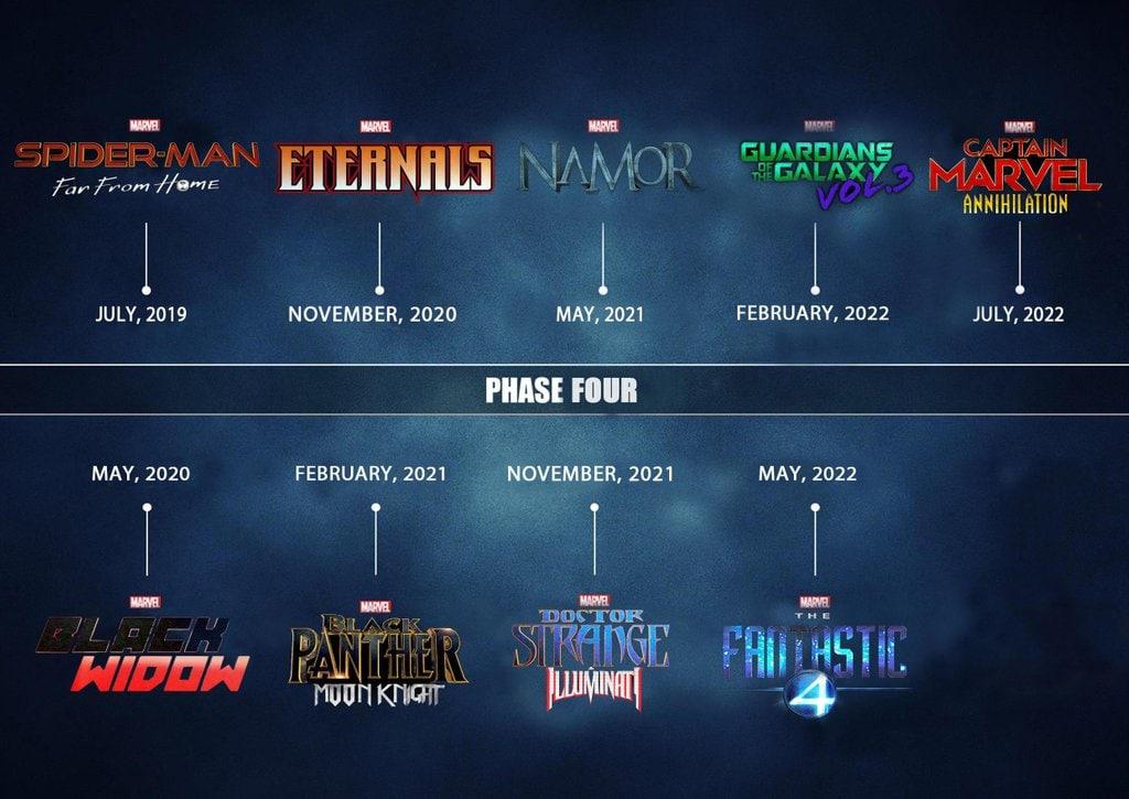 marvel phase 4 fan made release slate - ТОП-10 знаменитых актёров, которые сыграют в будущих фильмах Marvel