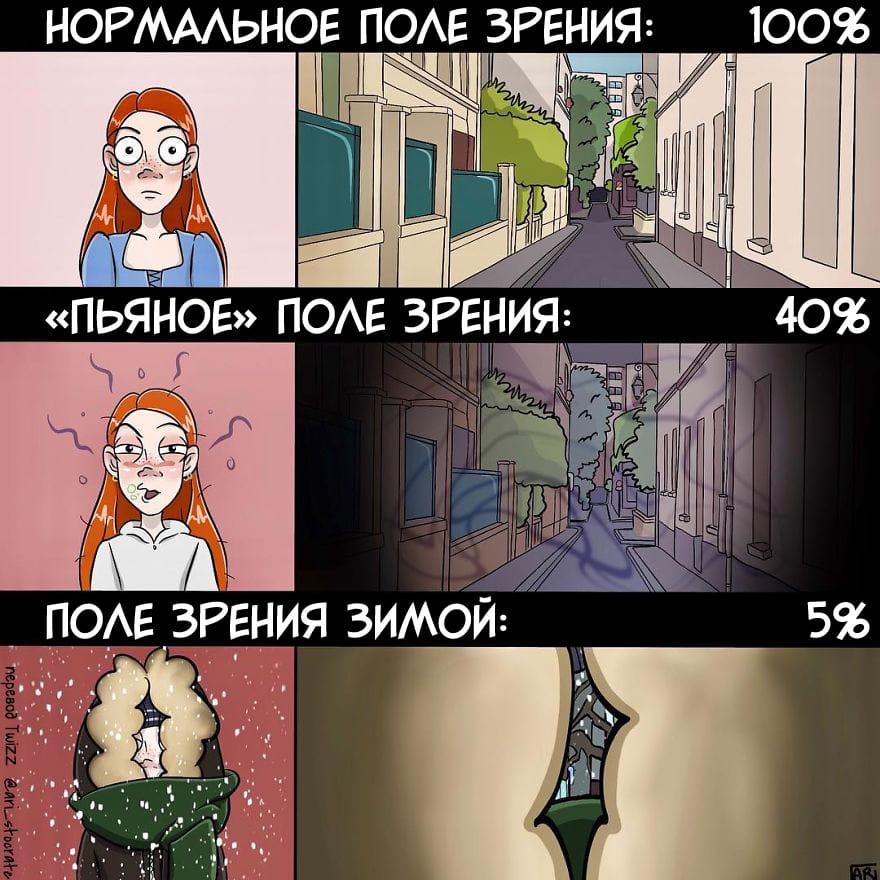 1565006825 232d234c03f3ec2b33eaca3a2a3afe57 - Художница из Парижа рисует комиксы о проблемах, которые знакомы и француженкам, и русским