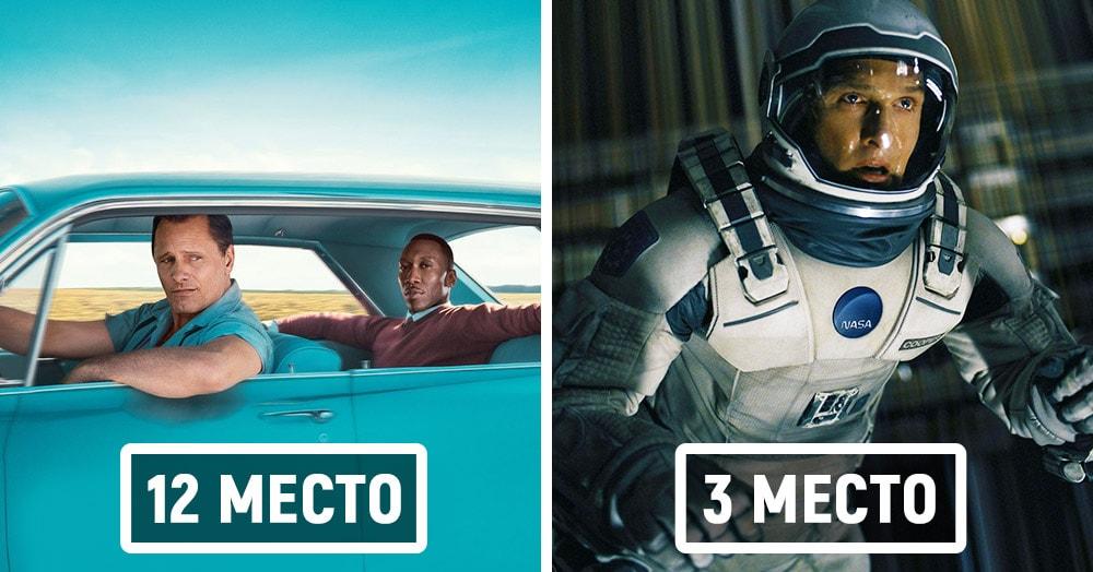 20 лучших фильмов последнего десятилетия по мнению зрителей с портала «КиноПоиск»