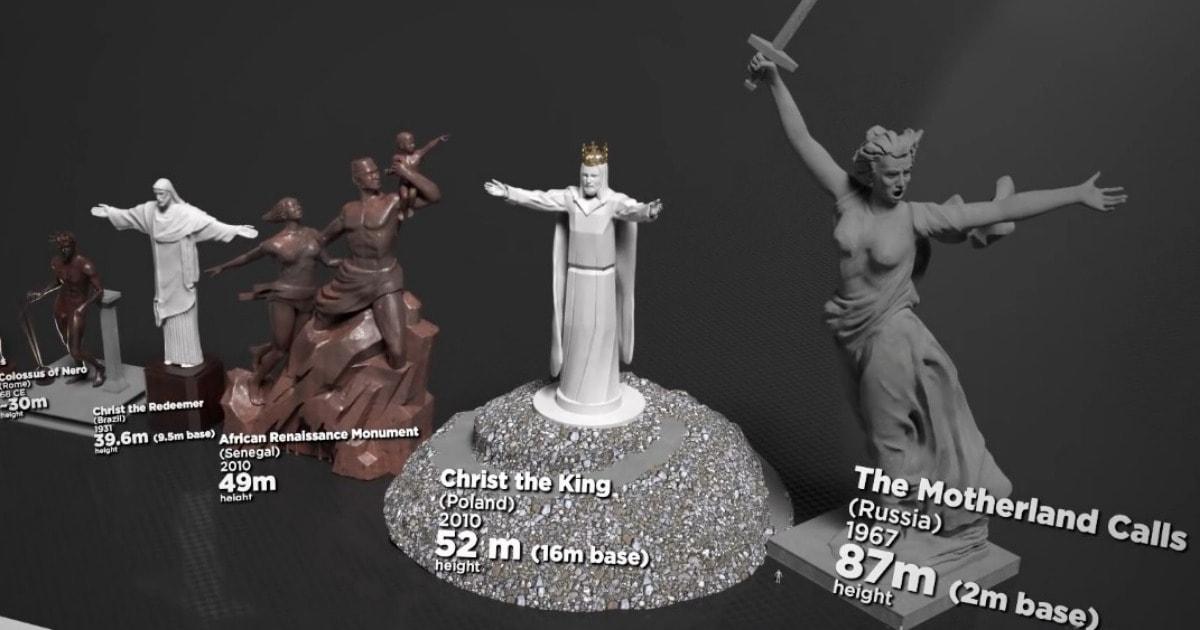 Какого на самом деле размера известные мировые статуи: наглядное сравнение от небольших до самой крупной